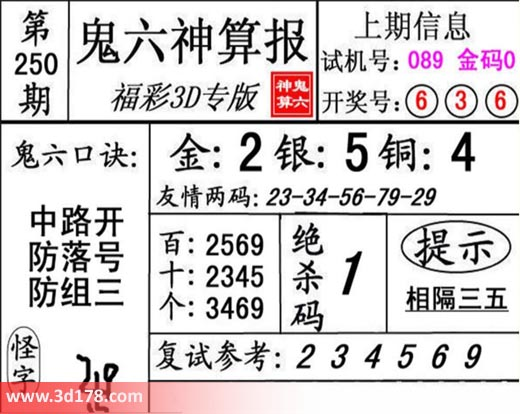 鬼六神算报3d第2018250期推荐金胆:2