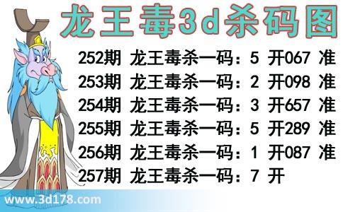 龙王毒3d杀码图分析3d第2018257期杀一码:7