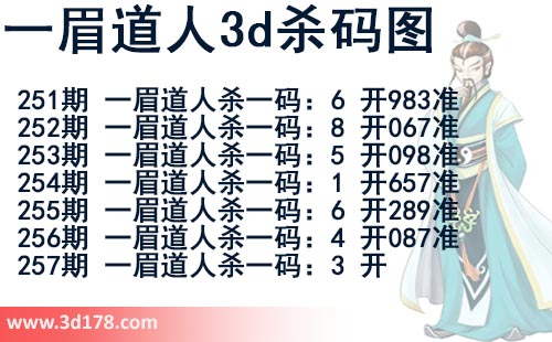 第2018257期一眉道人3d杀码图杀一码:3