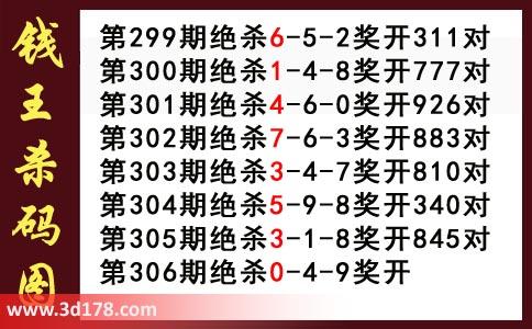 第2018306期3d钱王杀码图推荐:杀049