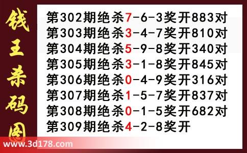 3d第2018309期钱王杀码图推荐:杀248