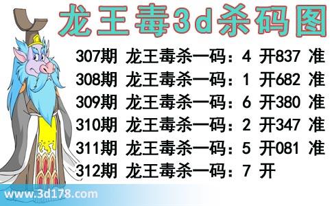 龙王毒3d杀码图分析3d第2018312期杀一码:7