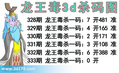 龙王毒3d杀码图分析3d第2018333期杀一码:0