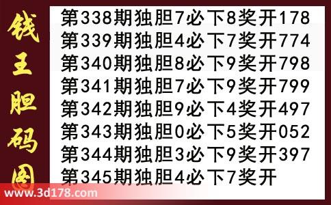 3d第2018345期钱王胆码图推荐:独胆4