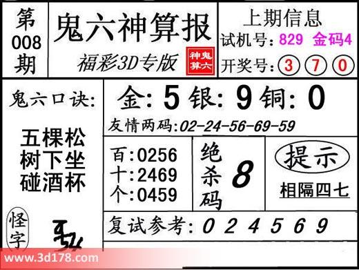 鬼六神算报3d第2019008期推荐绝杀码:8