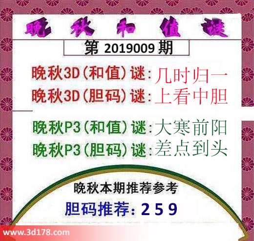 3d红五晚秋图第2019009期胆码推荐:259