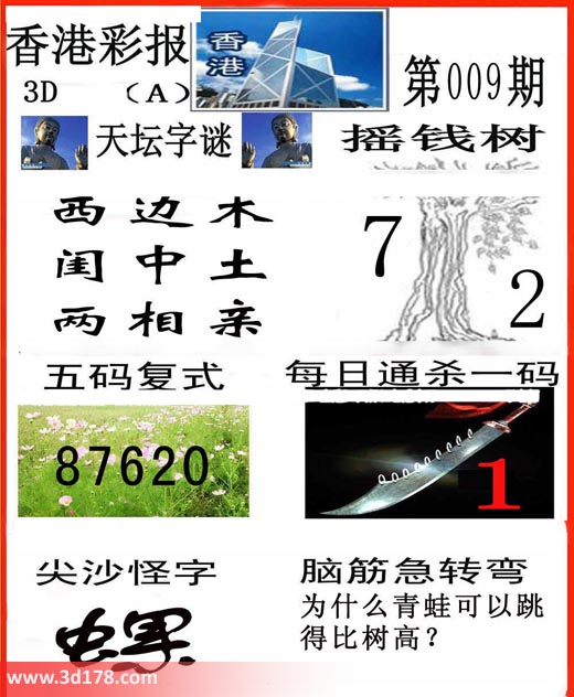 香港彩报3d第2019009期每日通杀一码:1
