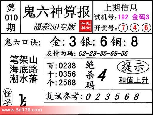 鬼六神算报3d第2019010期复式参考:023568
