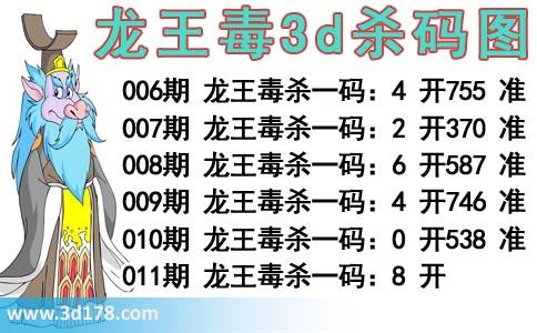 龙王毒3d杀码图分析3d第2019011期杀一码:8