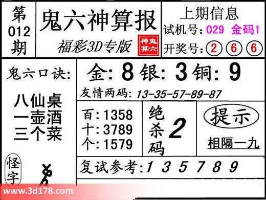 鬼六神算报3d第2019012期推荐金胆:8