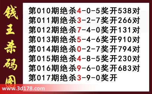 钱王杀码图3d第2019017期推荐:杀039
