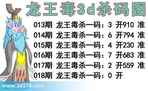 龙王毒3d杀码图分析3d第2019018期杀一码:0