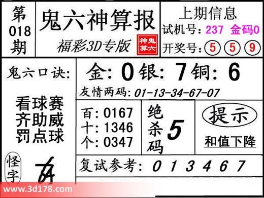鬼六神算报3d第2019018期推荐绝杀码:5