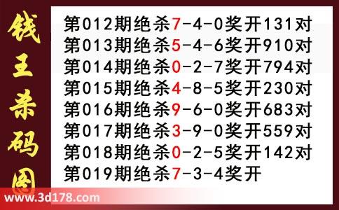 第2019019期3d钱王杀码图推荐:绝杀7
