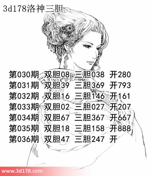 第2019036期3d洛神三胆图强力推荐:247