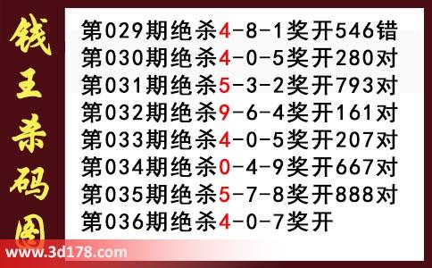 钱王杀码图3d第2019036期推荐:杀047
