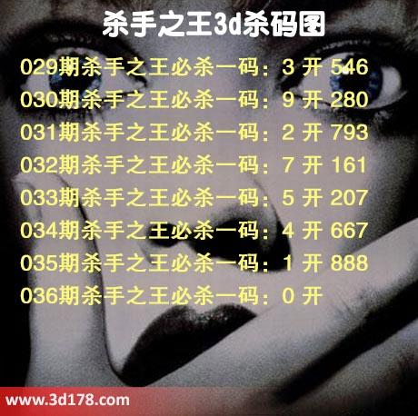 3d杀手之王第2019036期杀码图推荐:杀0