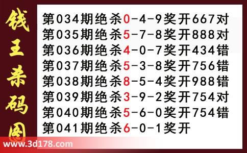 3d第2019041期钱王杀码图推荐:绝杀6