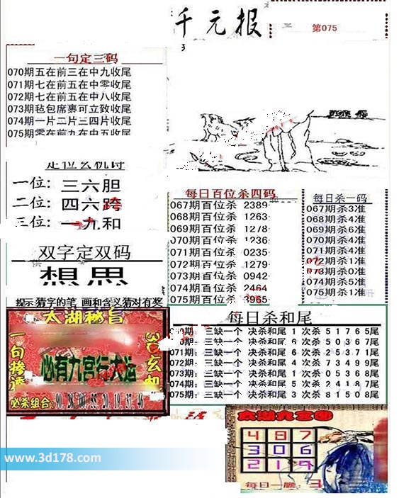 布衣千元报3d第2019075期每日杀一码:1