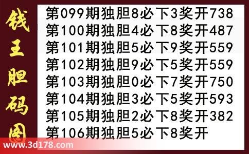 3d第2019106期钱王胆码图推荐:独胆5