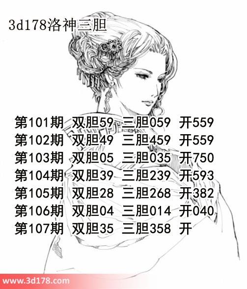 第2019107期3d洛神三胆图强力推荐:358