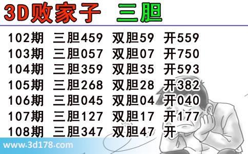3d第2019108期败家子推荐三胆:347