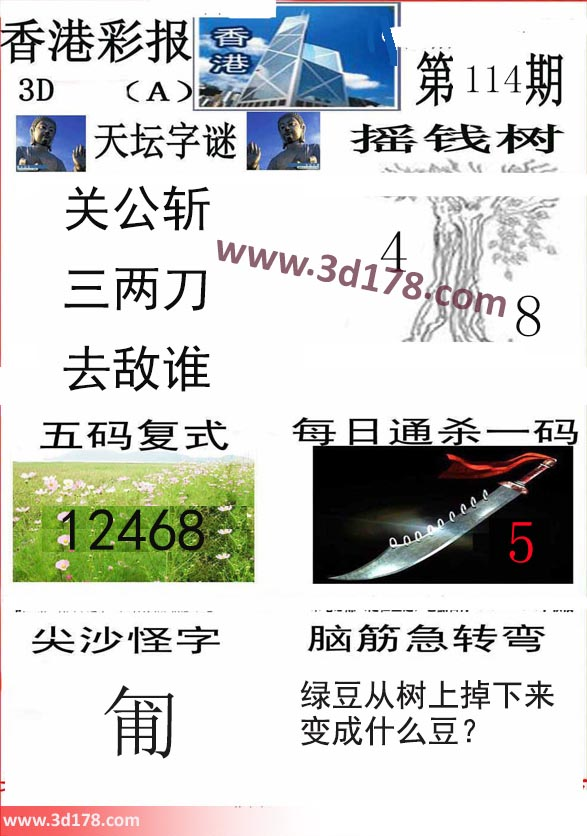 香港彩报3d第2019114期推荐五码复式:12468