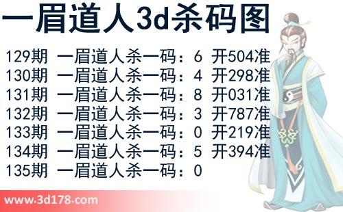 第2019135期一眉道人3d杀码图杀一码:0