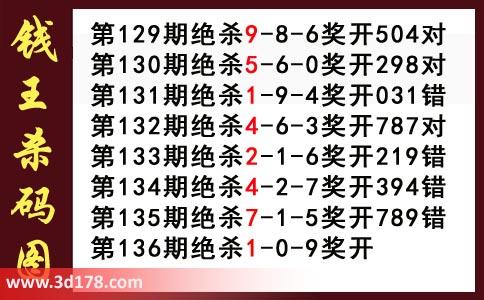3d钱王杀码图第2019136期推荐:杀019