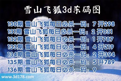 专家雪山飞狐杀码图3d第19136期推荐:杀9