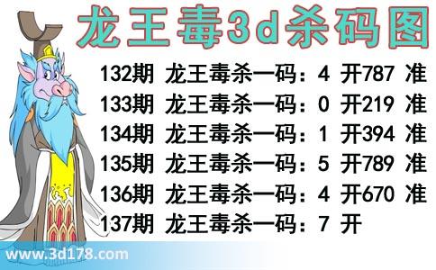 龙王毒3d杀码图分析3d第2019137期杀一码:7