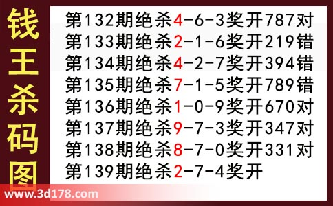 第2019139期3d钱王杀码图推荐:杀247