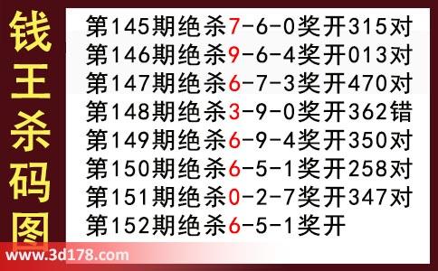 3d第2019152期钱王杀码图推荐:杀156