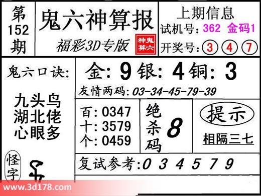 鬼六神算报3d第2019152期绝杀码:8