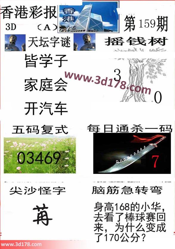 香港彩报3d第2019159期五码复式:03469