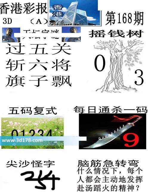 香港彩报3d第2019168期推荐五码复式:01234