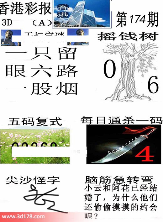 香港彩报3d第2019174期推荐每日通杀一码:4