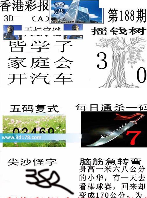 香港彩报3d第2019188期推荐每日通杀一码:7