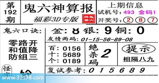 鬼六神算报3d第2019192期推荐绝杀码:2