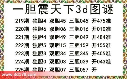 3d第2019225期一胆震天下三胆推荐:057