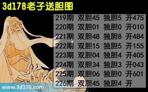 老子送胆图3d第2019226期推荐:独胆4
