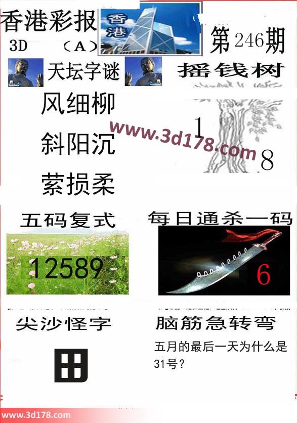 香港彩报3d第2019246期推荐五码复式:12589