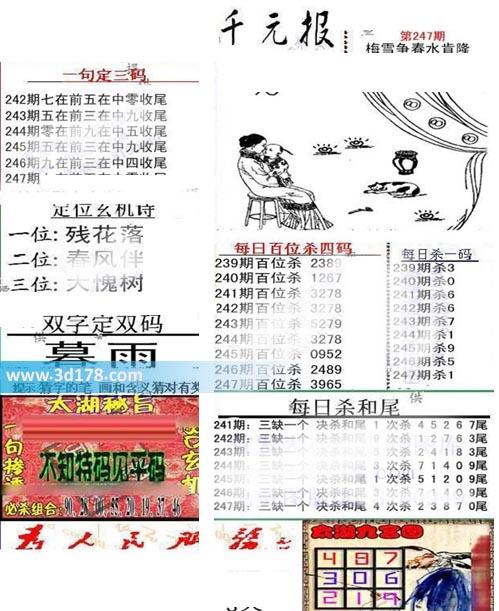 布衣千元报3d第2019247期推荐每日杀一码:1