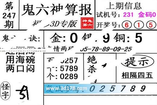 鬼六神算报3d第2019247期推荐金胆:0