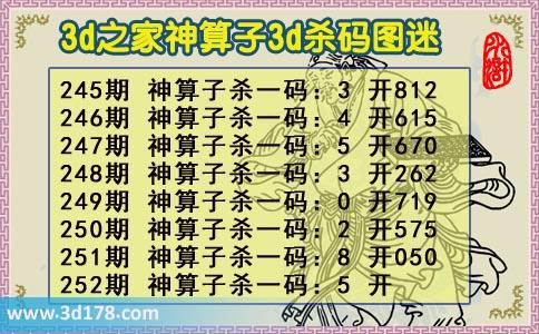3d专家神算子杀码图第2019252期:杀一码5