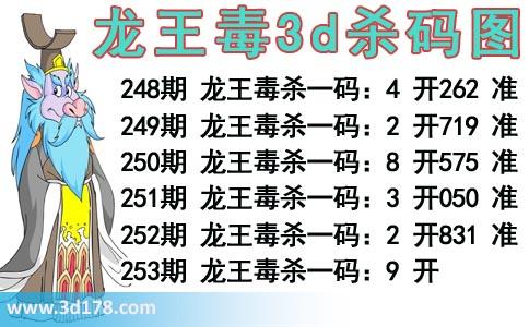 龙王毒3d杀码图分析3d第2019253期杀一码:9