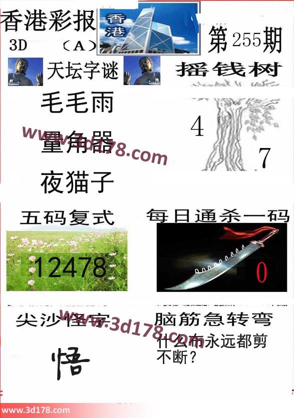 香港彩报3d第2019255期推荐每日通杀一码:0