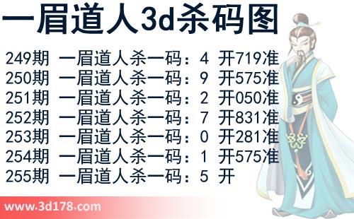 第2019255期一眉道人3d杀码图杀一码:5