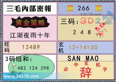 第2019266期3d三毛内部密报三码推荐:248