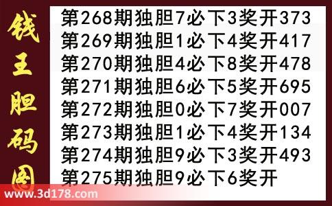 3d第2019275期钱王胆码图推荐:独胆9